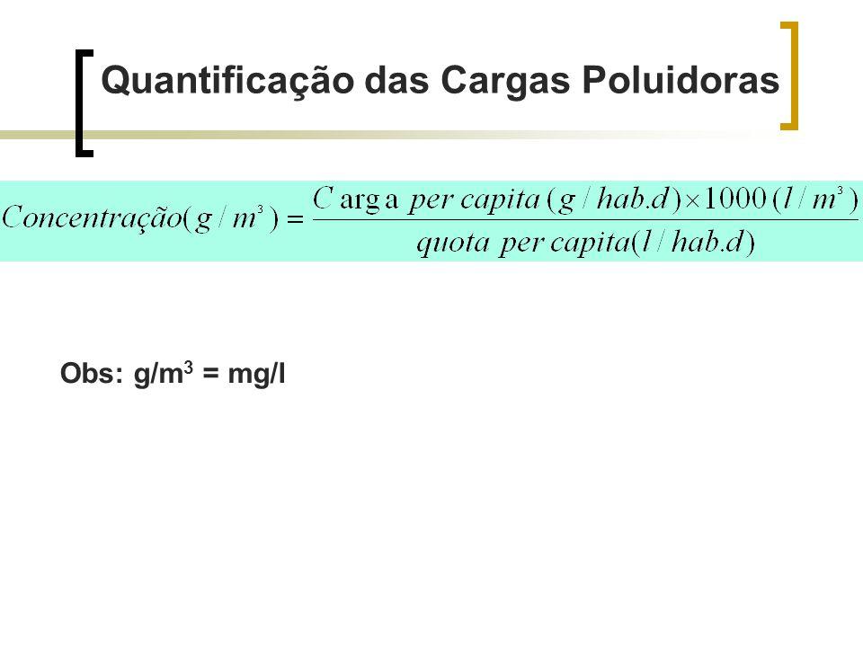 Obs: g/m 3 = mg/l Quantificação das Cargas Poluidoras