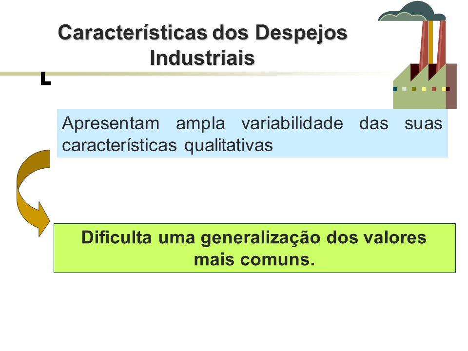 As características dos efluentes industriais são inerentes a composição das matérias primas, das águas de abastecimento e do processo industrial.