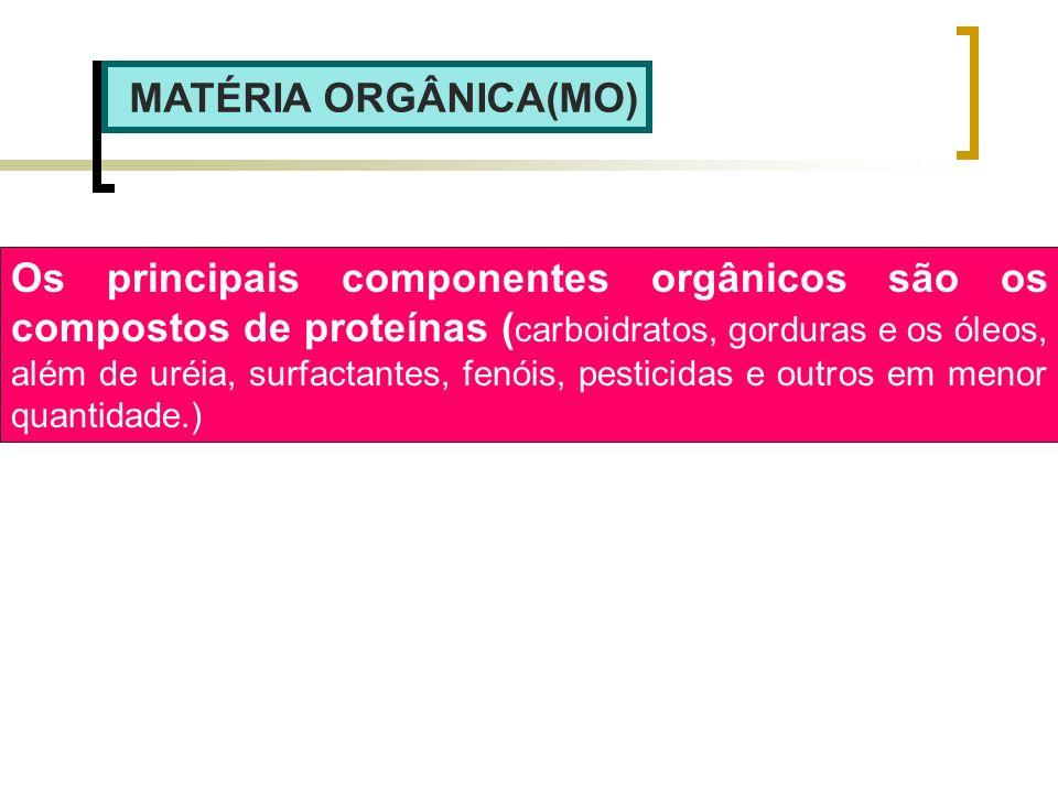 MATÉRIA ORGÂNICA(MO) Carboidratos Carbono, hidrogênio e oxigênio Contêm São as primeiras substâncias a serem destruídas pelas bactérias, com produção de ácidos orgânicos (por esta razão os esgotos velhos apresentam maior acidez) Exemplos Exemplos de carboidratos pode-se citar os açúcares, o amido, a celulose e a fibra da madeira.