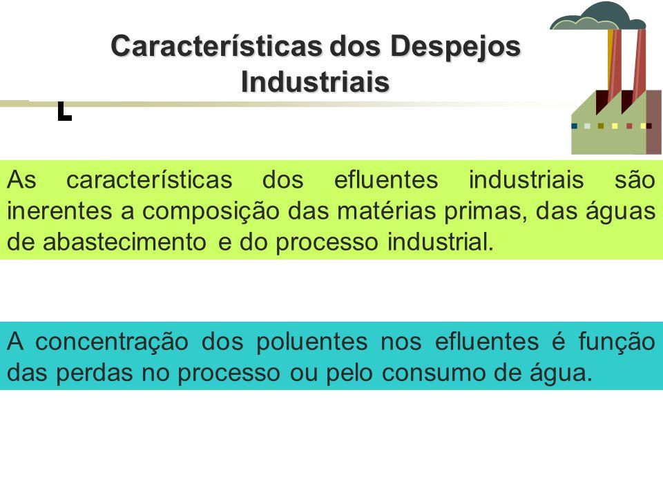 As características dos efluentes industriais são inerentes a composição das matérias primas, das águas de abastecimento e do processo industrial. A co