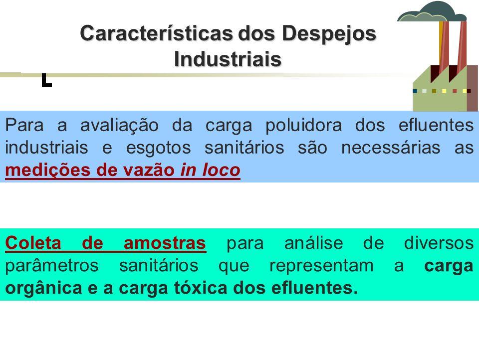 Para a avaliação da carga poluidora dos efluentes industriais e esgotos sanitários são necessárias as medições de vazão in loco Coleta de amostras par