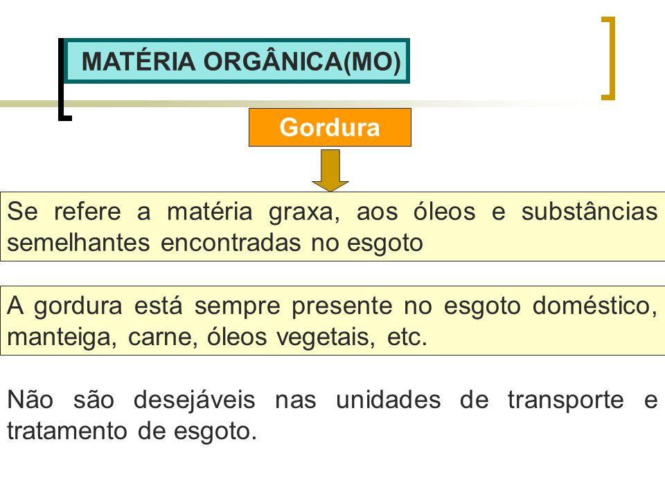 MATÉRIA ORGÂNICA(MO) Gordura Se refere a matéria graxa, aos óleos e substâncias semelhantes encontradas no esgoto A gordura está sempre presente no es