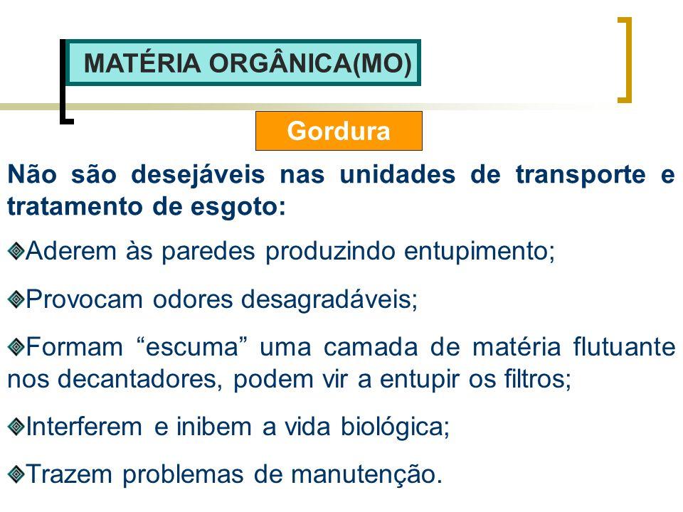 MATÉRIA ORGÂNICA(MO) Gordura Não são desejáveis nas unidades de transporte e tratamento de esgoto: Aderem às paredes produzindo entupimento; Provocam