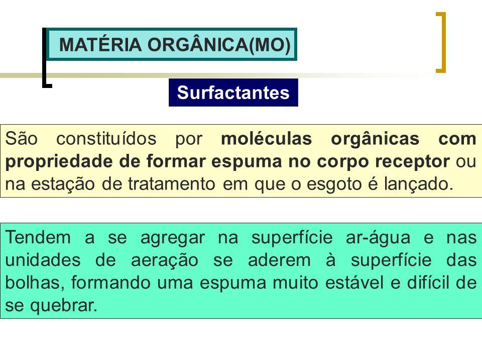 MATÉRIA ORGÂNICA(MO) Surfactantes São constituídos por moléculas orgânicas com propriedade de formar espuma no corpo receptor ou na estação de tratame