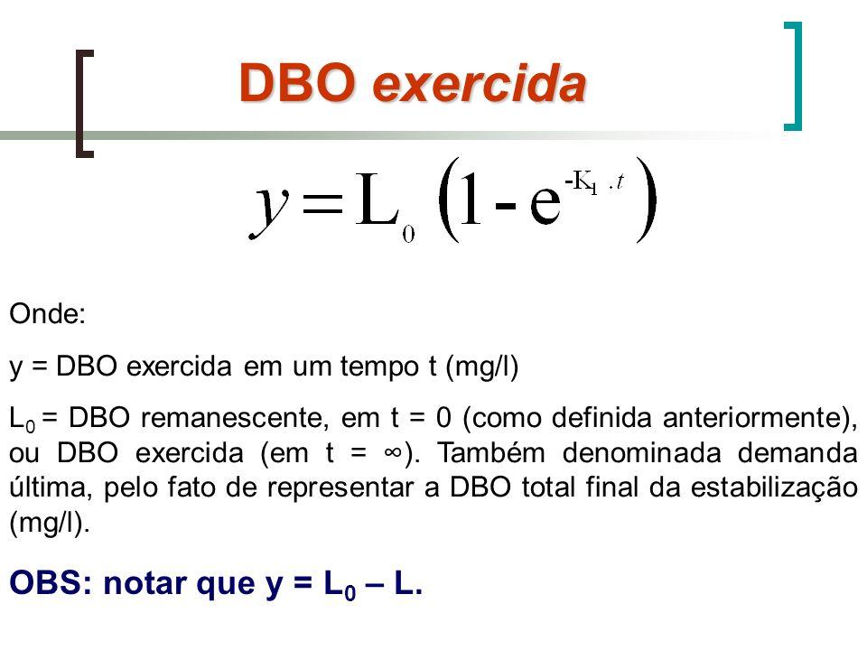 DBO exercida Onde: y = DBO exercida em um tempo t (mg/l) L 0 = DBO remanescente, em t = 0 (como definida anteriormente), ou DBO exercida (em t = ). Ta