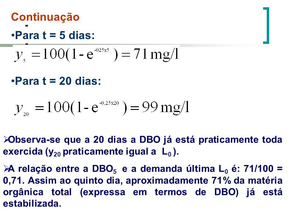 Para t = 5 dias: Para t = 20 dias: Continuação Observa-se que a 20 dias a DBO já está praticamente toda exercida (y 20 praticamente igual a L 0 ). A r