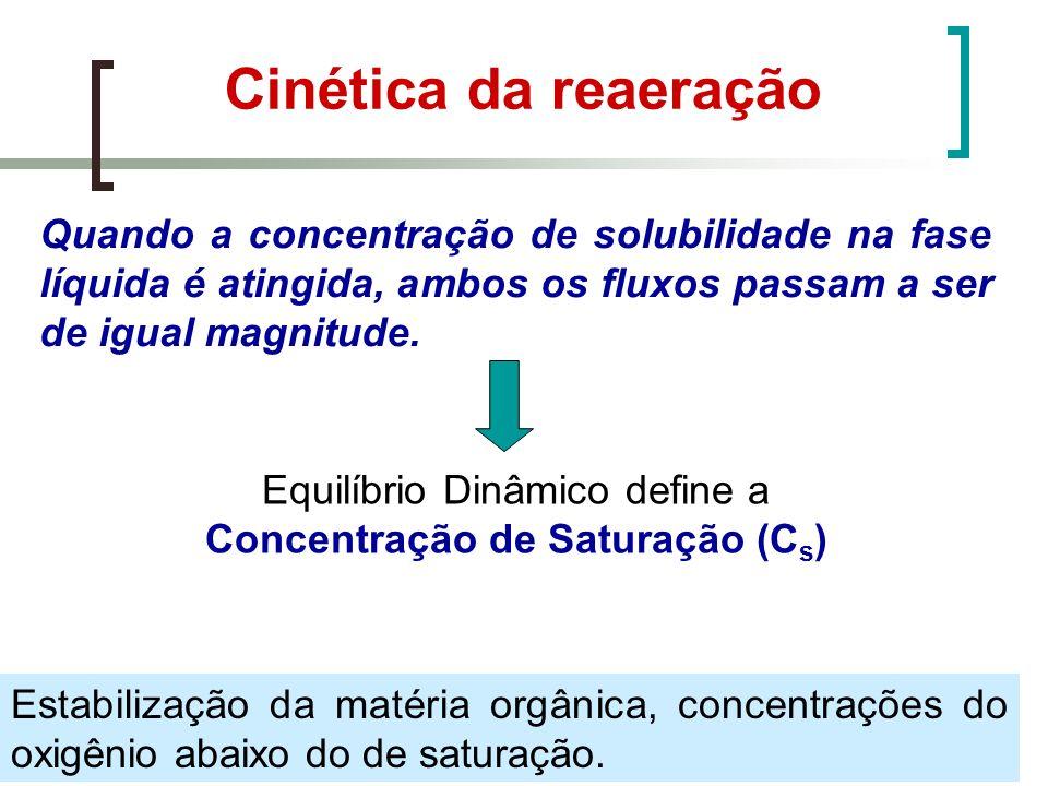 Estabilização da matéria orgânica, concentrações do oxigênio abaixo do de saturação. Cinética da reaeração Quando a concentração de solubilidade na fa