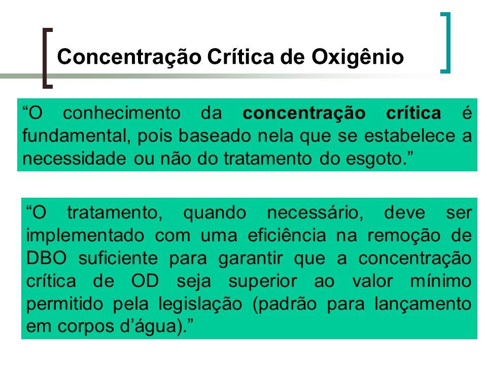 Concentração Crítica de Oxigênio O conhecimento da concentração crítica é fundamental, pois baseado nela que se estabelece a necessidade ou não do tra