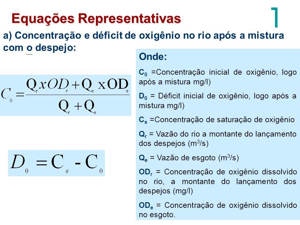 Equações Representativas a) Concentração e déficit de oxigênio no rio após a mistura com o despejo: Onde: C 0 =Concentração inicial de oxigênio, logo