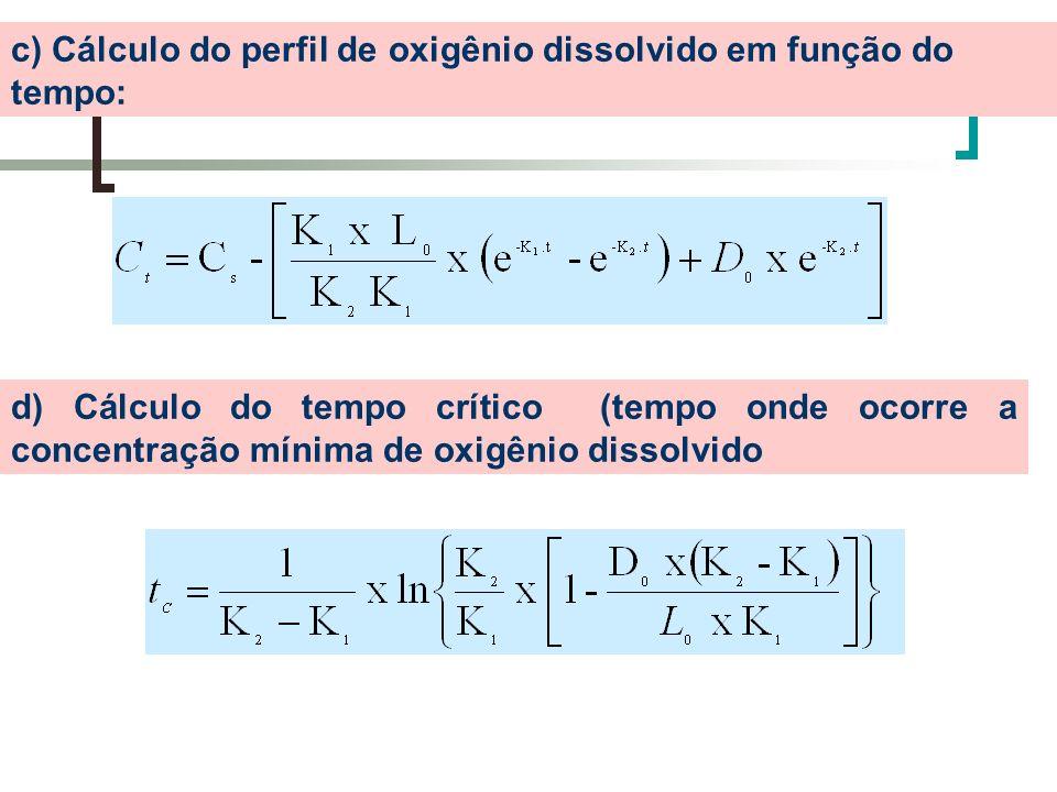 c) Cálculo do perfil de oxigênio dissolvido em função do tempo: d) Cálculo do tempo crítico (tempo onde ocorre a concentração mínima de oxigênio disso