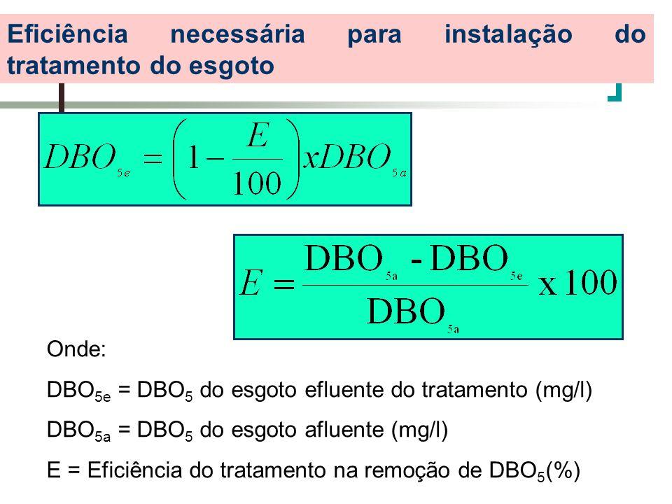 Eficiência necessária para instalação do tratamento do esgoto Onde: DBO 5e = DBO 5 do esgoto efluente do tratamento (mg/l) DBO 5a = DBO 5 do esgoto af