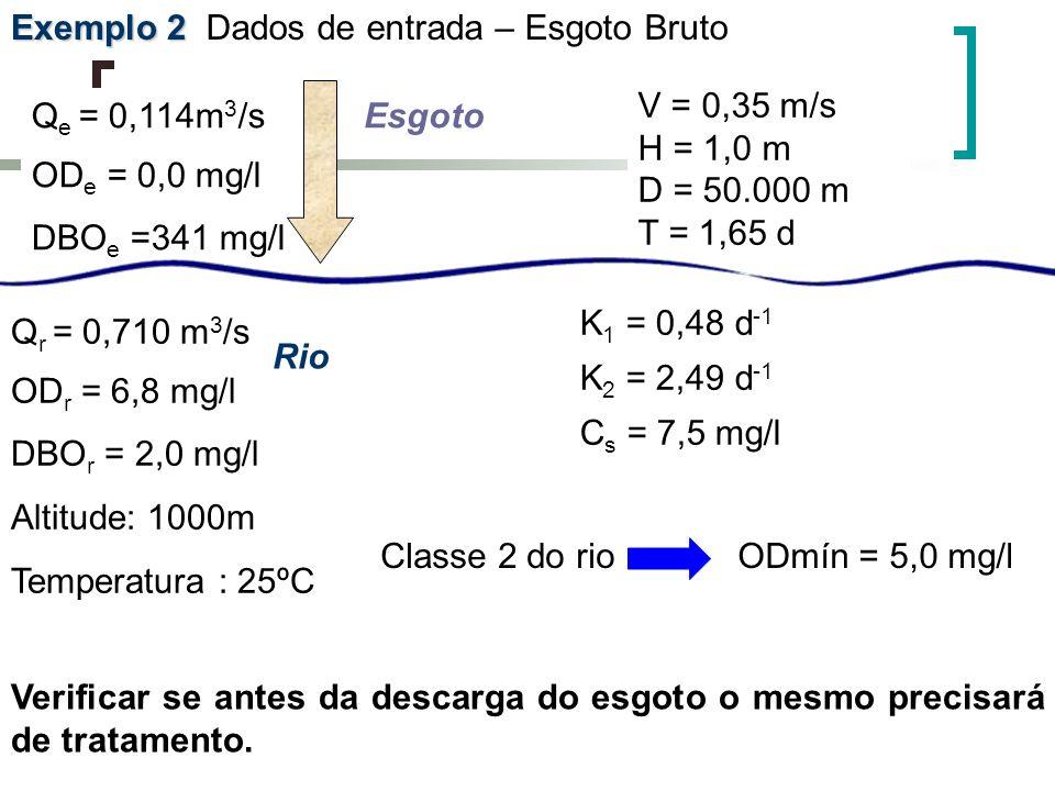 Exemplo 2 Q e = 0,114m 3 /s OD e = 0,0 mg/l DBO e =341 mg/l V = 0,35 m/s H = 1,0 m D = 50.000 m T = 1,65 d Q r = 0,710 m 3 /s OD r = 6,8 mg/l DBO r =