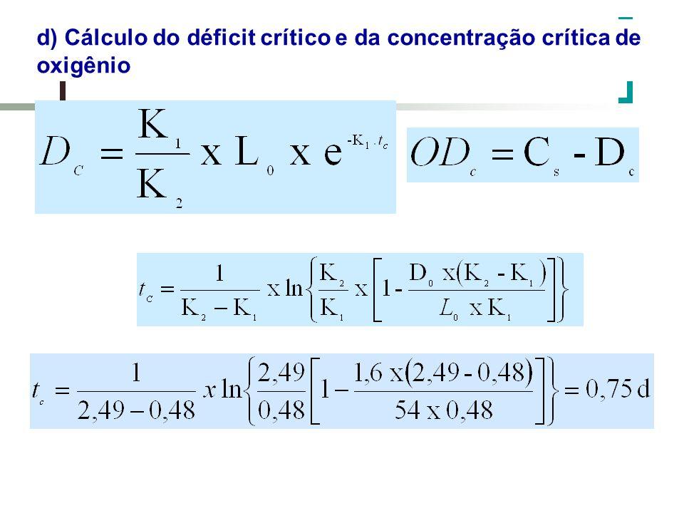 d) Cálculo do déficit crítico e da concentração crítica de oxigênio