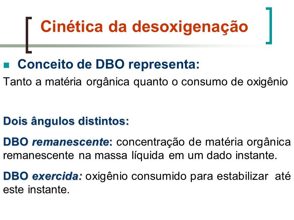 Conceito de DBO representa: Tanto a matéria orgânica quanto o consumo de oxigênio Cinética da desoxigenação Dois ângulos distintos: DBO remanescente:
