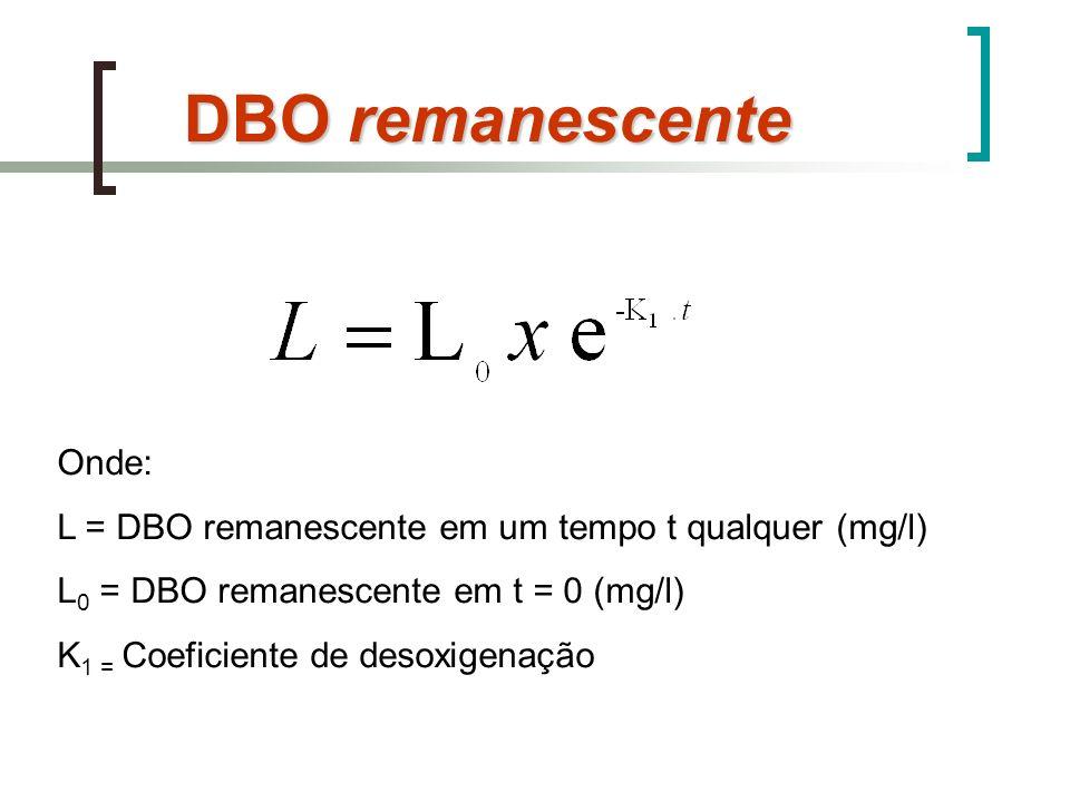 Onde: L = DBO remanescente em um tempo t qualquer (mg/l) L 0 = DBO remanescente em t = 0 (mg/l) K 1 = Coeficiente de desoxigenação DBO remanescente