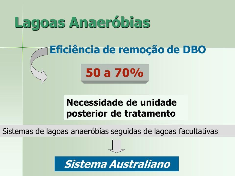 Lagoas Anaeróbias Eficiência de remoção de DBO 50 a 70% Necessidade de unidade posterior de tratamento Sistemas de lagoas anaeróbias seguidas de lagoa