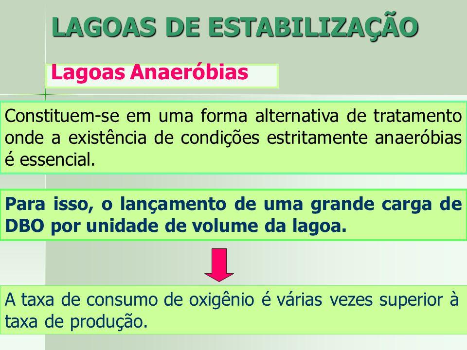 LAGOAS DE ESTABILIZAÇÃO Lagoas Anaeróbias Tudo se processa como num digestor anaeróbio ou numa fossa séptica.