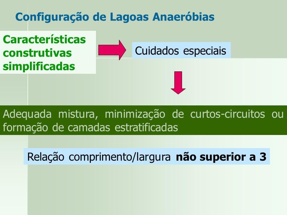 Configuração de Lagoas Anaeróbias Características construtivas simplificadas Cuidados especiais Adequada mistura, minimização de curtos-circuitos ou f