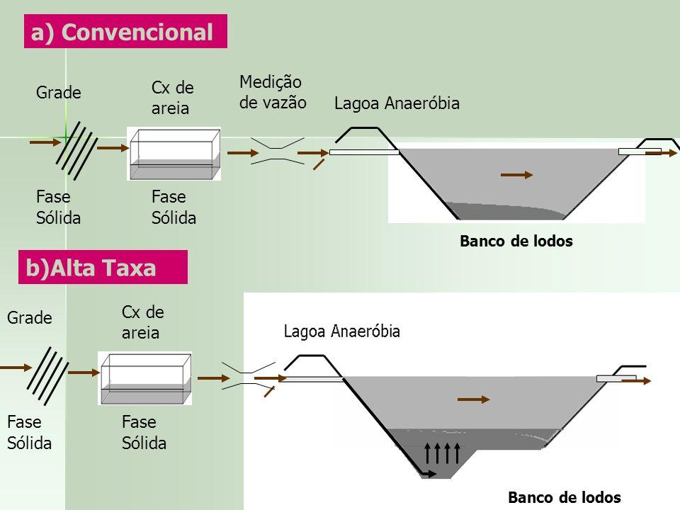 Grade Fase Sólida Fase Sólida Cx de areia Medição de vazão Lagoa Anaeróbia Grade Fase Sólida Fase Sólida Cx de areia a) Convencional b)Alta Taxa Banco