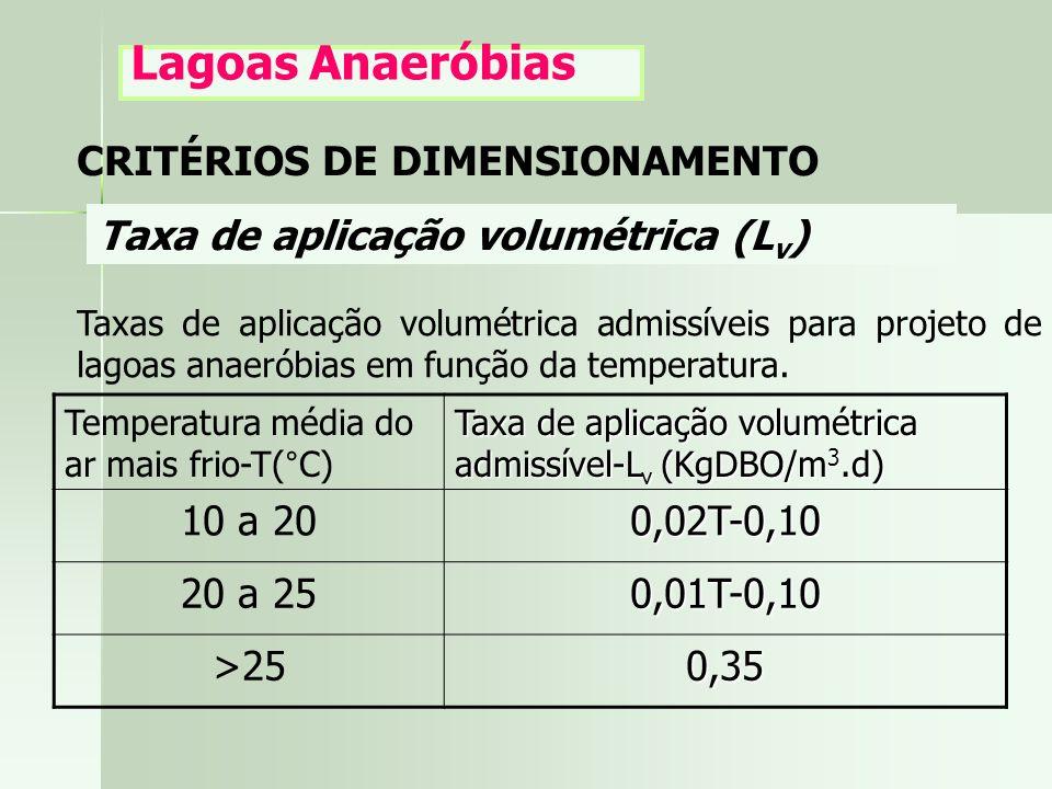 CRITÉRIOS DE DIMENSIONAMENTO Taxa de aplicação volumétrica (L v ) Lagoas Anaeróbias Temperatura média do ar mais frio-T(°C) Taxa de aplicação volumétr