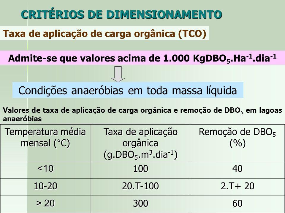 Taxa de aplicação de carga orgânica (TCO) Admite-se que valores acima de 1.000 KgDBO 5.Ha -1.dia -1 Condições anaeróbias em toda massa líquida Tempera