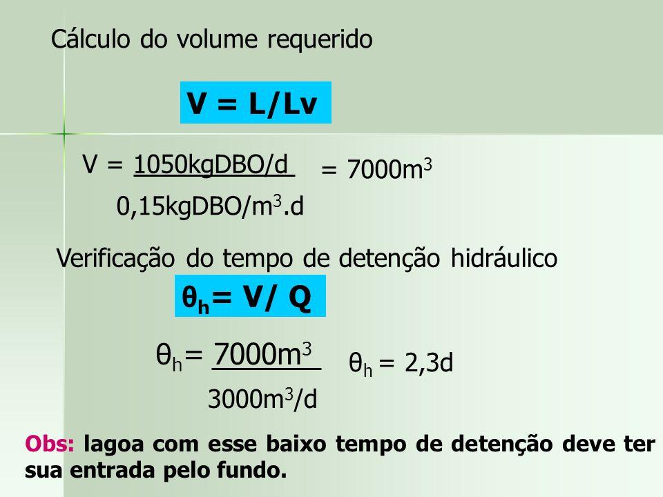 V = 1050kgDBO/d 0,15kgDBO/m 3.d = 7000m 3 Cálculo do volume requerido V = L/Lv Verificação do tempo de detenção hidráulico θ h = V/ Q θ h = 7000m 3 30