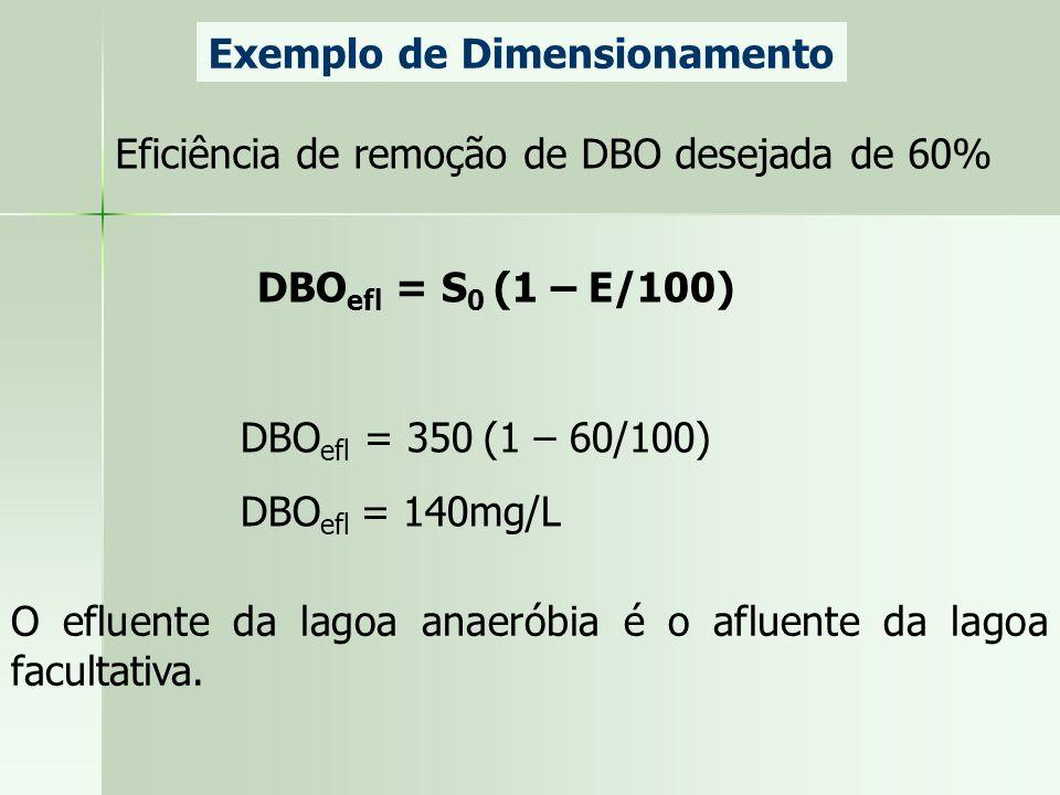 Eficiência de remoção de DBO desejada de 60% Exemplo de Dimensionamento DBO efl = S 0 (1 – E/100) DBO efl = 350 (1 – 60/100) DBO efl = 140mg/L O eflue