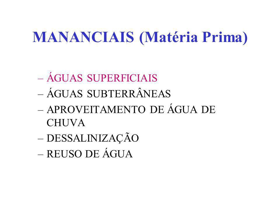 MANANCIAIS (Matéria Prima) –ÁGUAS SUPERFICIAIS –ÁGUAS SUBTERRÂNEAS –APROVEITAMENTO DE ÁGUA DE CHUVA –DESSALINIZAÇÃO –REUSO DE ÁGUA