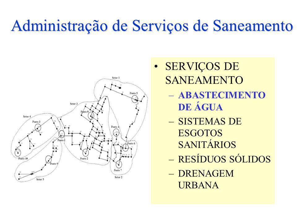 Administração de Serviços de Saneamento SERVIÇOS DE SANEAMENTO –ABASTECIMENTO DE ÁGUA –SISTEMAS DE ESGOTOS SANITÁRIOS –RESÍDUOS SÓLIDOS –DRENAGEM URBA