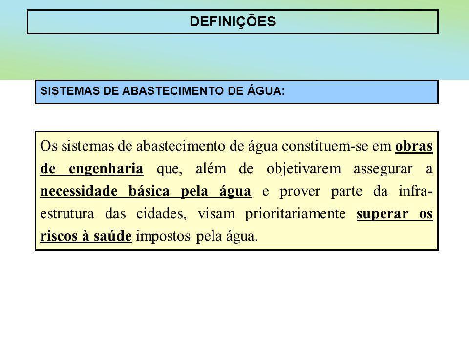 SISTEMAS DE ABASTECIMENTO DE ÁGUA MANANCIAL TRANSPORTE DE ÁGUA BRUTA ENERGIA ACESSO TRATAMENTO DE ÁGUA PRODUTOS QUÍMICOS RESÍDUOS RESERVAÇÃO DISTRIBUIÇÃO MEDIÇÃO QUALIDADE DO PRODUTO INDÚSTRIA DA ÁGUA