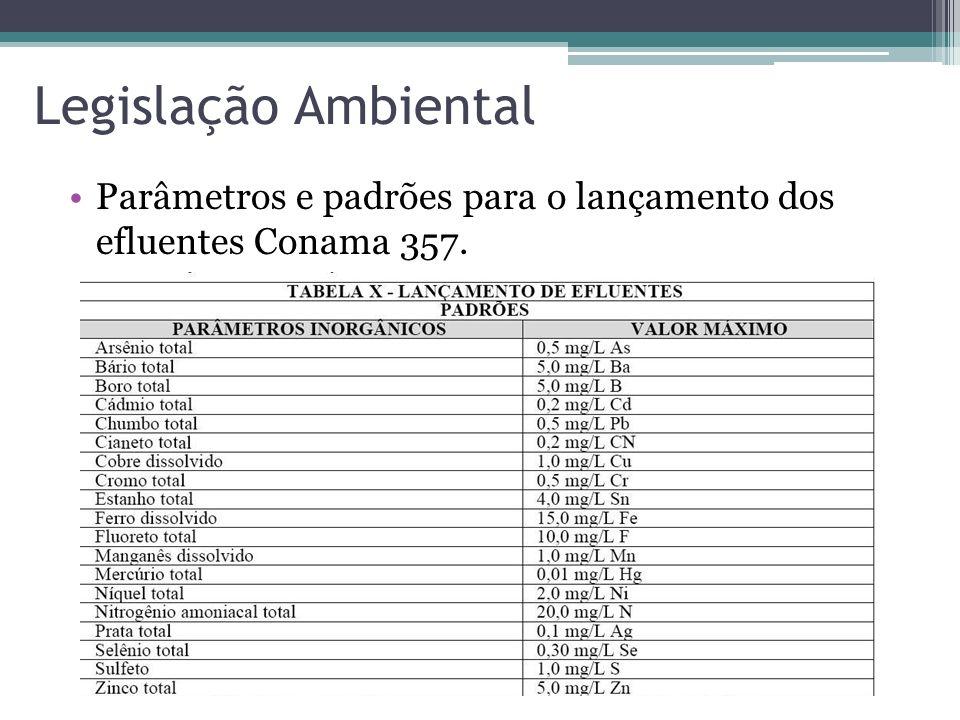 Parâmetros e padrões para o lançamento dos efluentes Conama 357. Legislação Ambiental