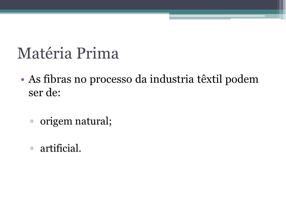 Matéria Prima As fibras no processo da industria têxtil podem ser de: origem natural; artificial.