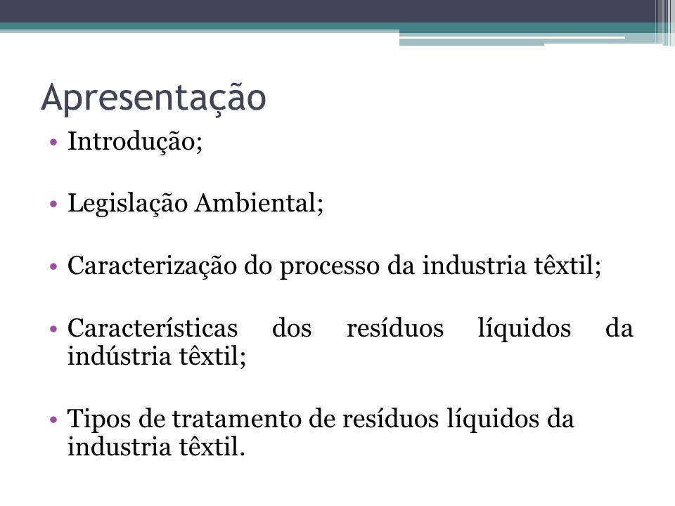 Apresentação Introdução; Legislação Ambiental; Caracterização do processo da industria têxtil; Características dos resíduos líquidos da indústria têxt