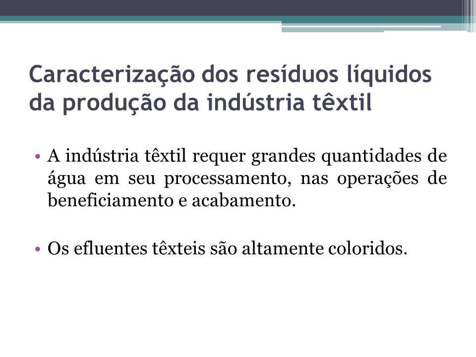 Caracterização dos resíduos líquidos da produção da indústria têxtil A indústria têxtil requer grandes quantidades de água em seu processamento, nas o