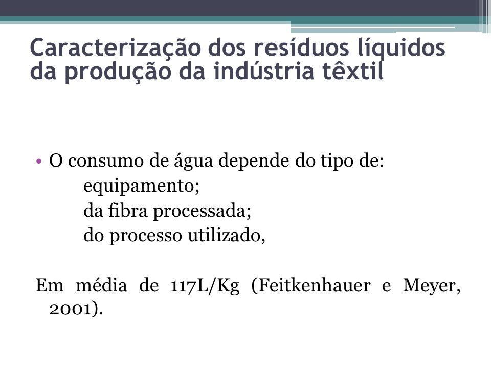O consumo de água depende do tipo de: equipamento; da fibra processada; do processo utilizado, Em média de 117L/Kg (Feitkenhauer e Meyer, 2001). Carac