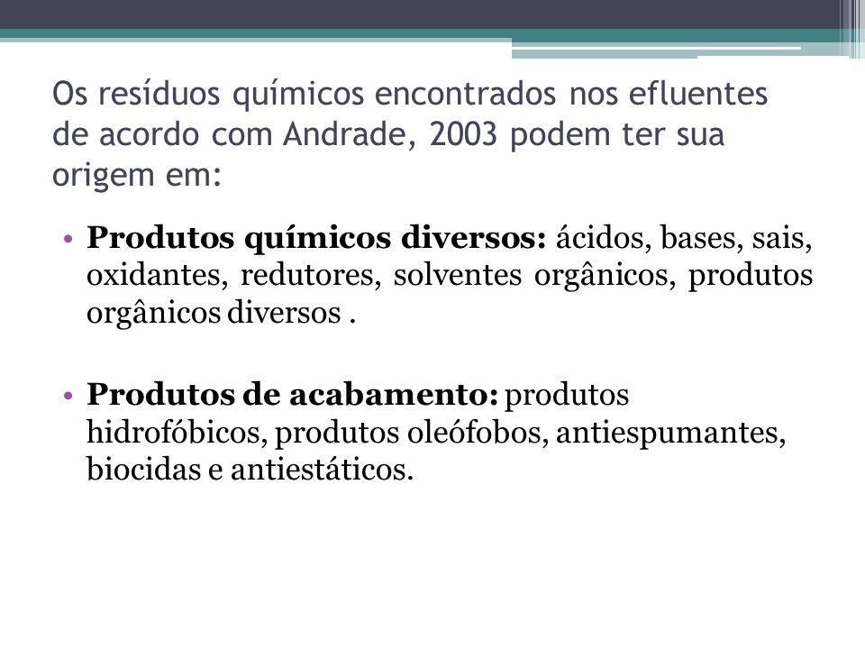 Os resíduos químicos encontrados nos efluentes de acordo com Andrade, 2003 podem ter sua origem em: Produtos químicos diversos: ácidos, bases, sais, o