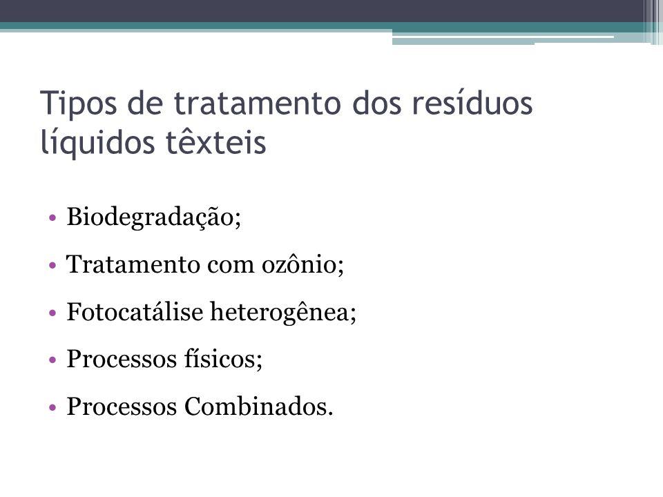 Tipos de tratamento dos resíduos líquidos têxteis Biodegradação; Tratamento com ozônio; Fotocatálise heterogênea; Processos físicos; Processos Combina