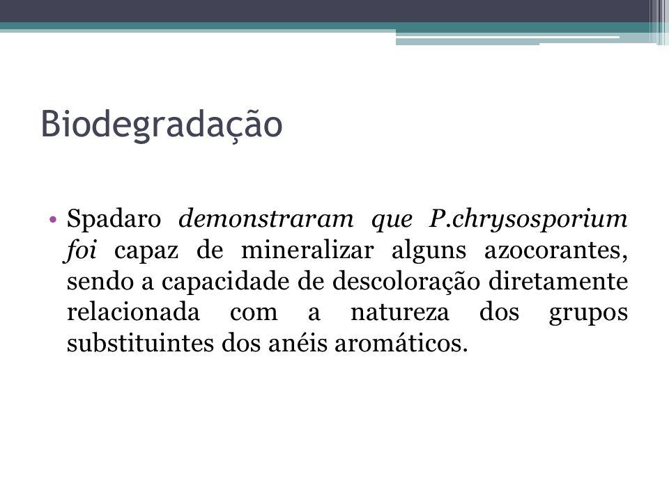 Biodegradação Spadaro demonstraram que P.chrysosporium foi capaz de mineralizar alguns azocorantes, sendo a capacidade de descoloração diretamente rel