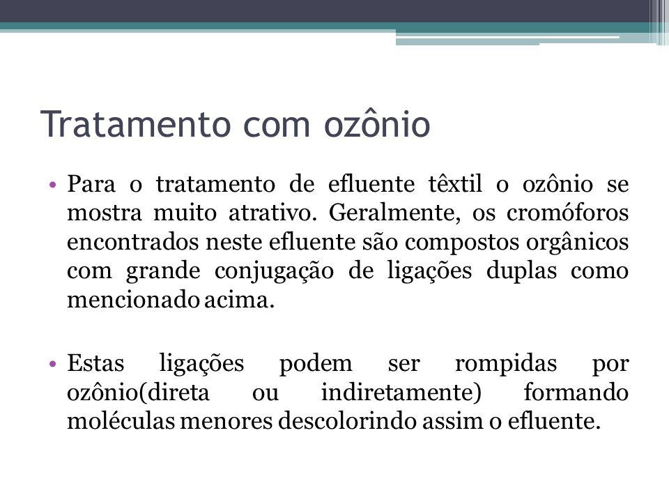 Tratamento com ozônio Para o tratamento de efluente têxtil o ozônio se mostra muito atrativo. Geralmente, os cromóforos encontrados neste efluente são