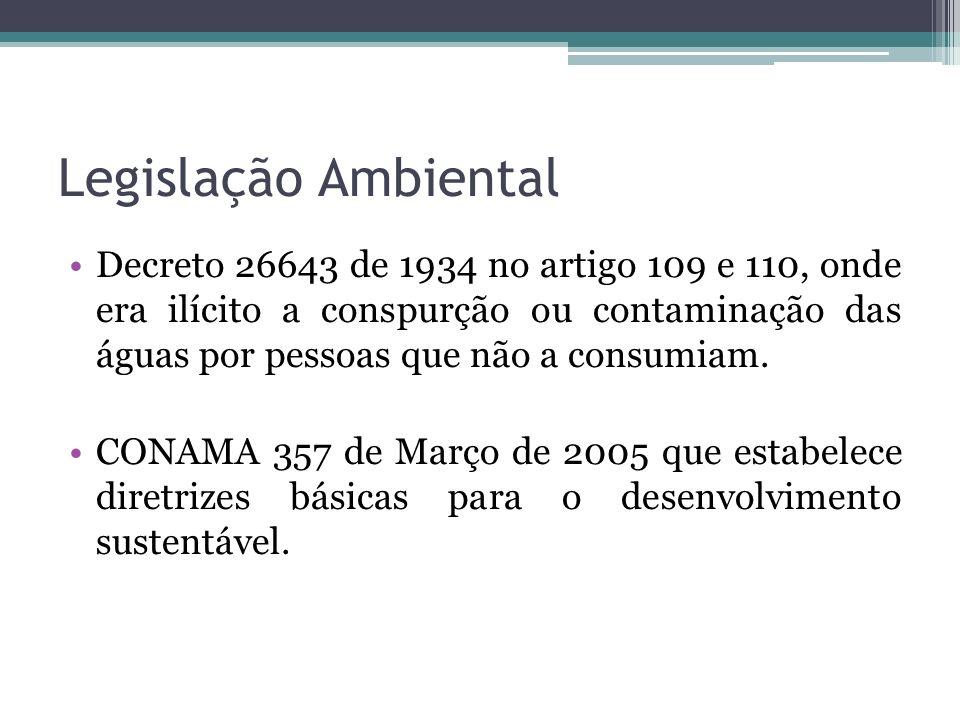 Legislação Ambiental Decreto 26643 de 1934 no artigo 109 e 110, onde era ilícito a conspurção ou contaminação das águas por pessoas que não a consumia