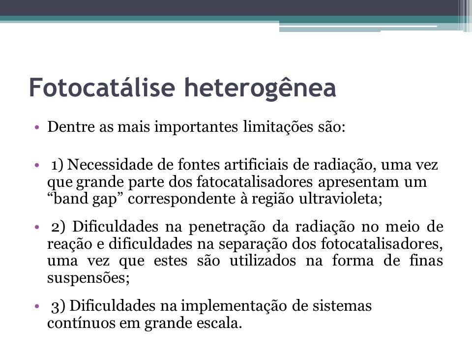 Fotocatálise heterogênea Dentre as mais importantes limitações são: 1) Necessidade de fontes artificiais de radiação, uma vez que grande parte dos fat