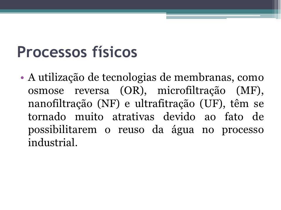 Processos físicos A utilização de tecnologias de membranas, como osmose reversa (OR), microfiltração (MF), nanofiltração (NF) e ultrafitração (UF), tê