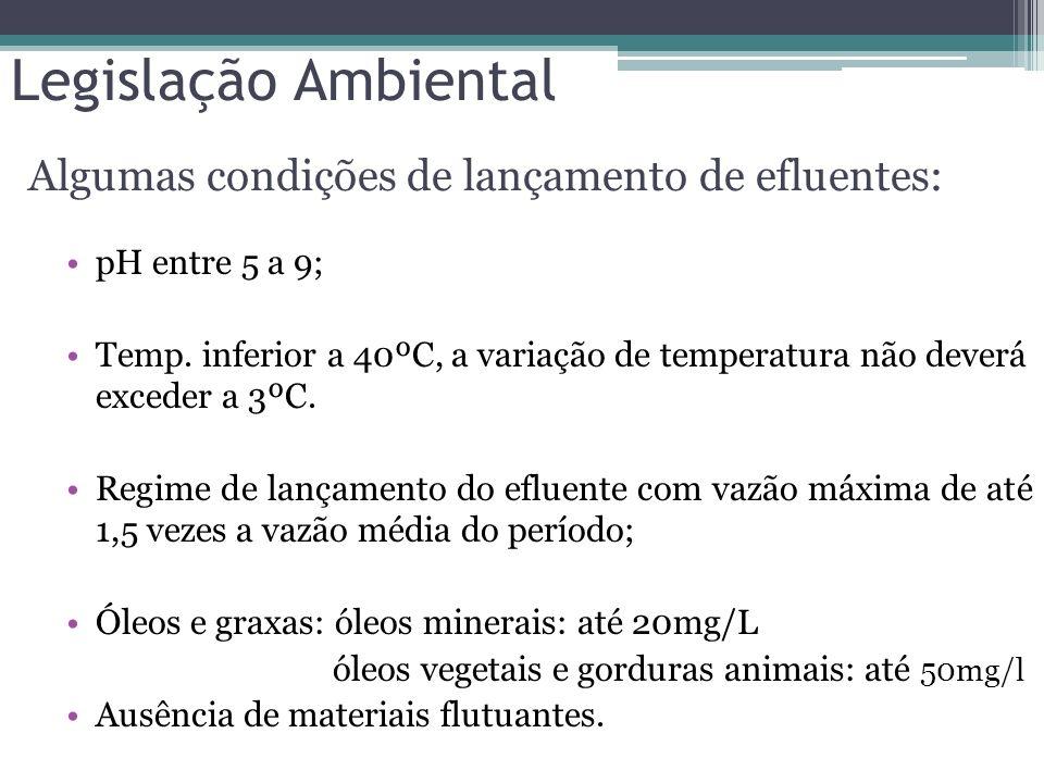 Algumas condições de lançamento de efluentes: pH entre 5 a 9; Temp. inferior a 40ºC, a variação de temperatura não deverá exceder a 3ºC. Regime de lan