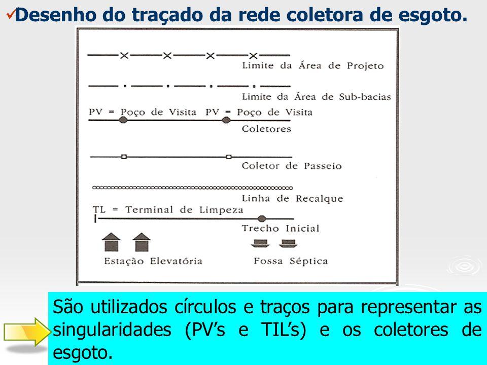 São utilizados círculos e traços para representar as singularidades (PVs e TILs) e os coletores de esgoto.