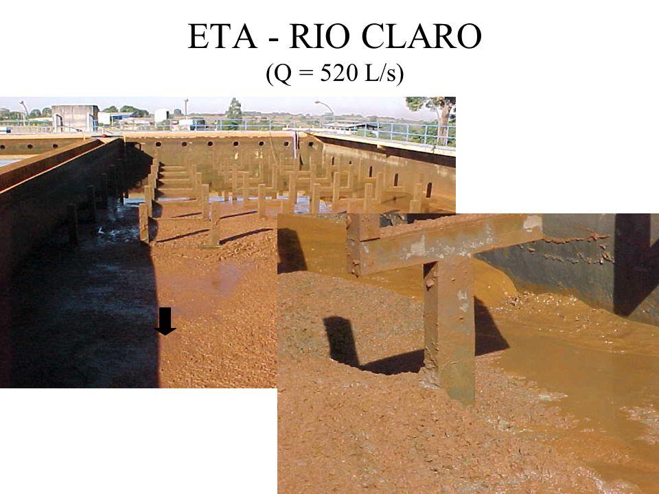 ETA - tipo convencional A captação da água bruta - Rio Corumbataí Coagulante – Cloreto Férrico ETA - RIO CLARO (Q = 520 L/s) Filtros são limpos em méd