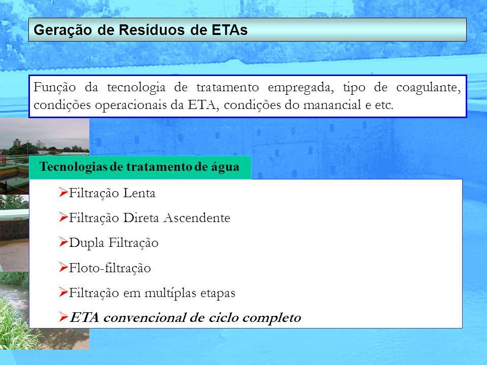 Geração de Resíduos de ETAs Função da tecnologia de tratamento empregada, tipo de coagulante, condições operacionais da ETA, condições do manancial e