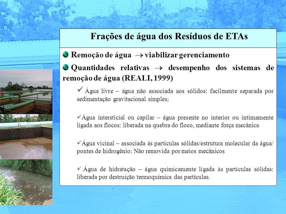 R emoção de água viabilizar gerenciamento Q uantidades relativas desempenho dos sistemas de remoção de água (REALI, 1999) Água livre – água não associ