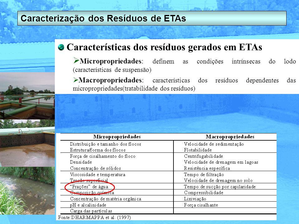 Características dos resíduos gerados em ETAs Micropropriedades: definem as condições intrínsecas do lodo (características de suspensão) Macroproprieda