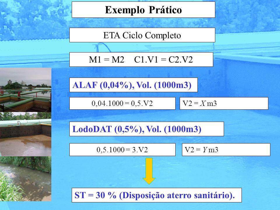 Exemplo Prático M1 = M2 C1.V1 = C2.V2 ALAF (0,04%), Vol. (1000m3) 0,04.1000 = 0,5.V2V2 = X m3 LodoDAT (0,5%), Vol. (1000m3) 0,5.1000 = 3.V2V2 = Y m3 E