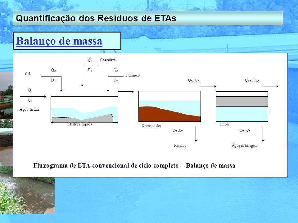 Quantificação dos Resíduos de ETAs Balanço de massa Água Bruta Cal Decantador FiltrosMistura rápida Q Dc QCQC C1C1 QSQS DSDS Coagulante DPDP QPQP Polí